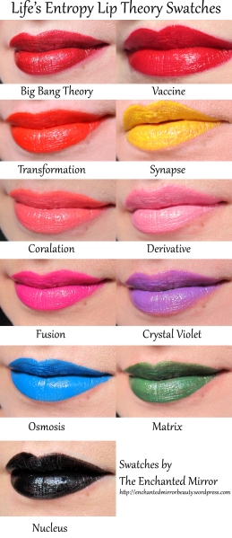 Life's Entropy Lip Theory Swatches